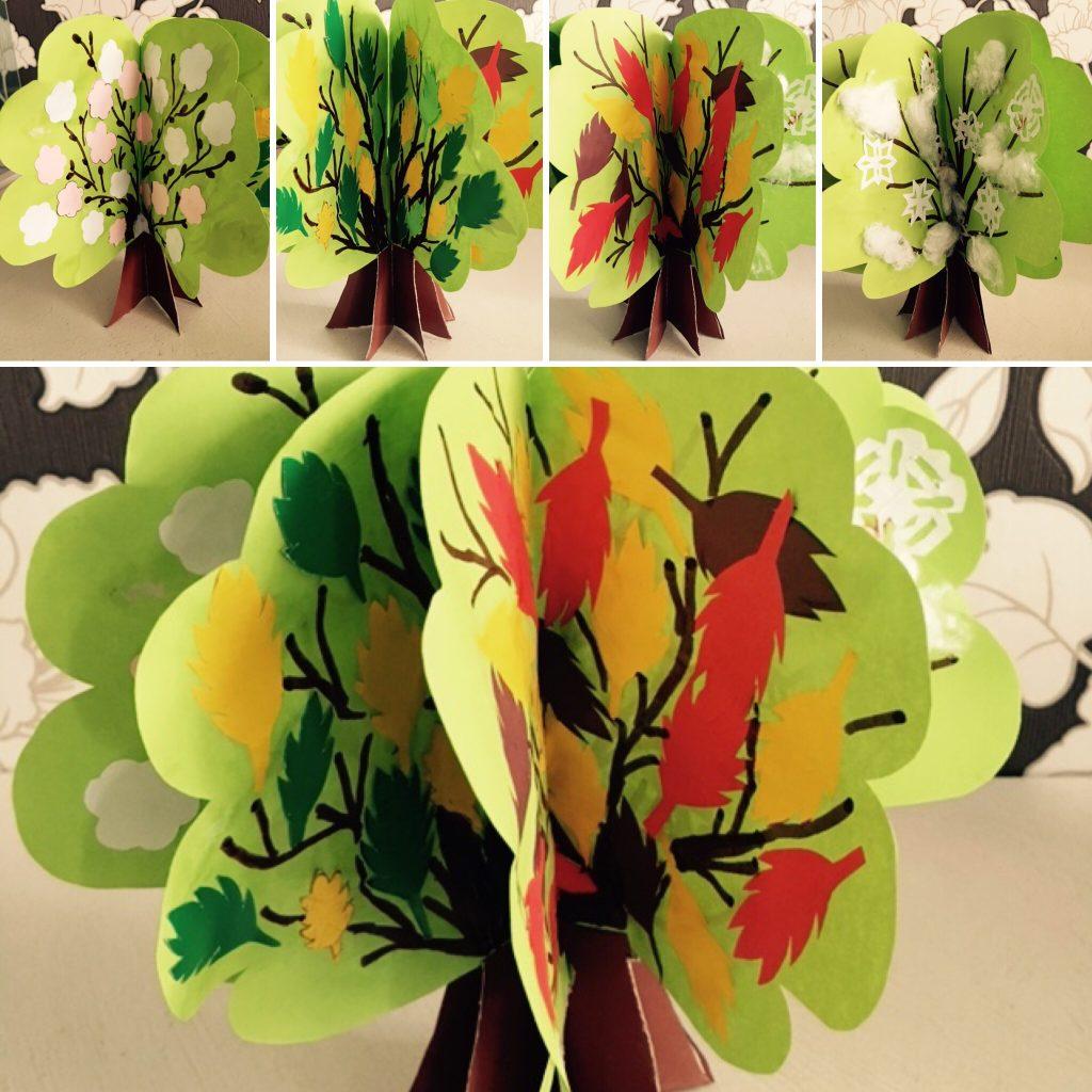 сенсорное дерево